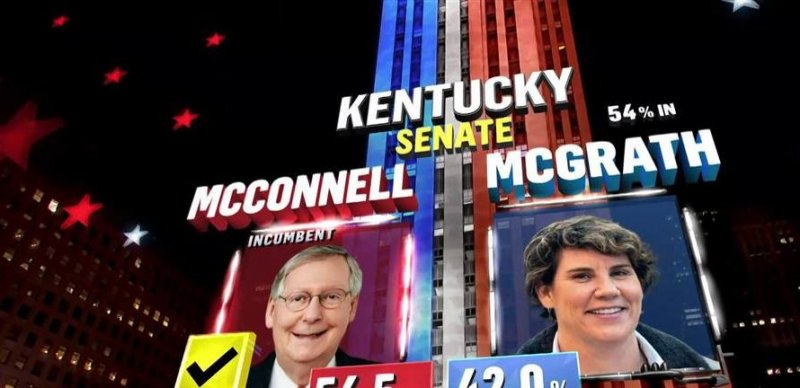 Mitch McConnell's Re-Election: The Numbers Don't Add Up | DCReport.org