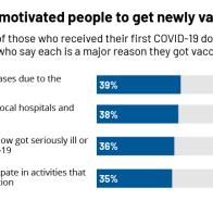 KFF COVID-19 Vaccine Monitor: September 2021   KFF