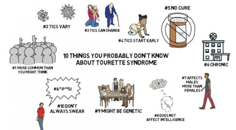 Tourette's and the people that suffer from it