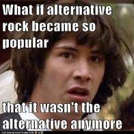 Obscure 80's Alt Rock