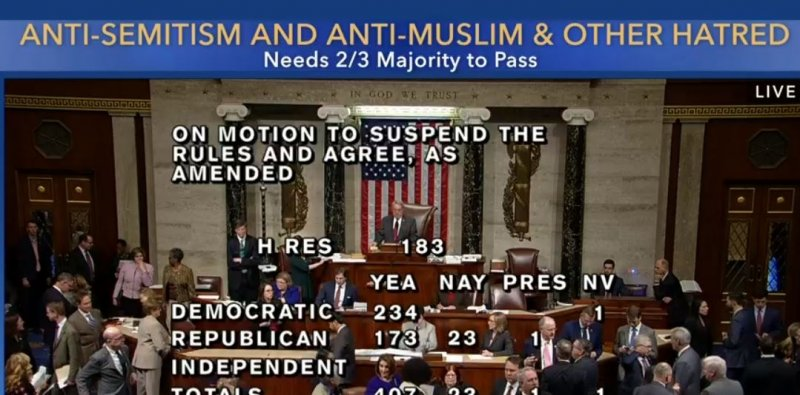 23 Disgraceful House Republicans Vote Against Anti-Hate Resolution