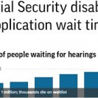 Social Security Spying On You But Who Watching Them!