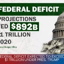 U.S. budget deficit surpasses $1 trillion as government spending climbs