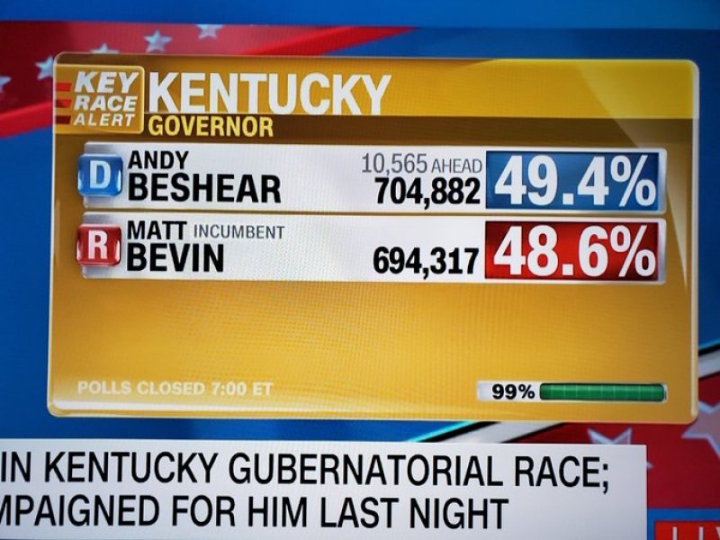 Trump Backed Candidate For Kentucky Governor Has Lost
