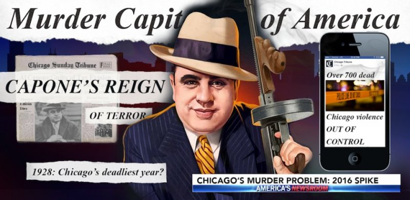 History of Violence: Chicago During The Capone Era and Today