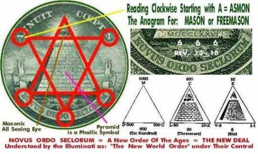 illuminatiamericandollaroccultsymbols.jpg