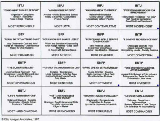 mbti test short boxes.jpeg